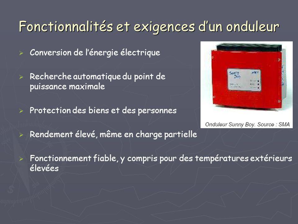 Fonctionnalités et exigences dun onduleur Conversion de lénergie électrique Recherche automatique du point de puissance maximale Protection des biens