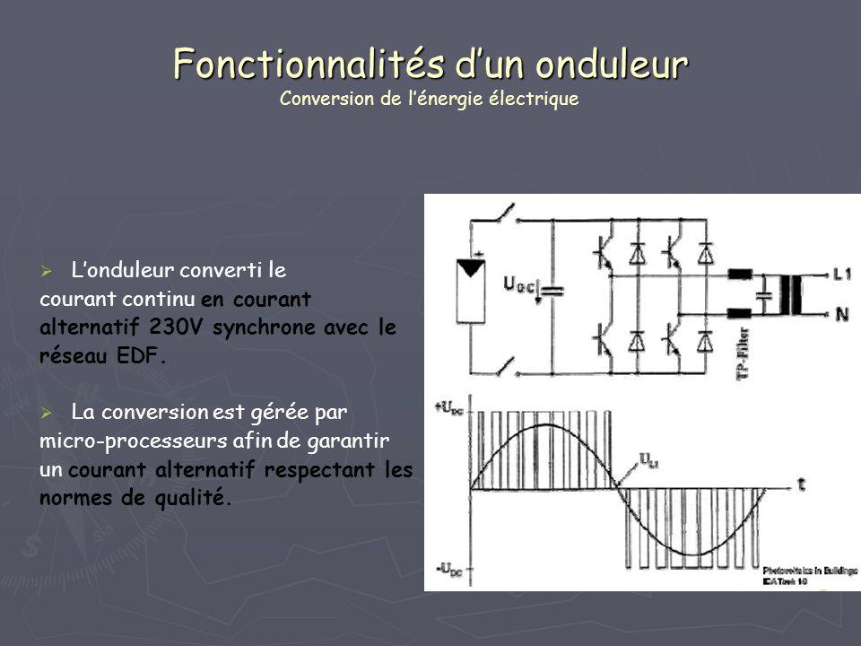 Fonctionnalités dun onduleur Fonctionnalités dun onduleur Conversion de lénergie électrique Londuleur converti le courant continu en courant alternati
