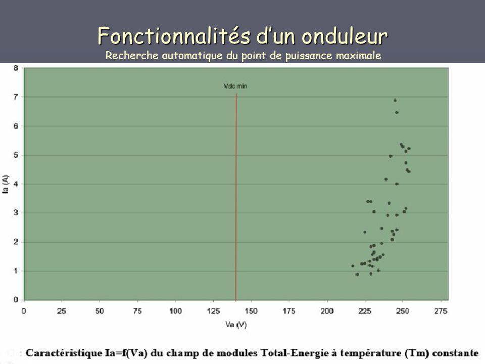 Fonctionnalités dun onduleur Fonctionnalités dun onduleur Recherche automatique du point de puissance maximale