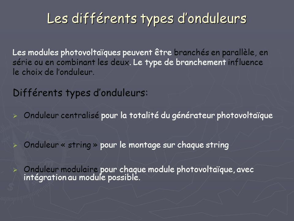Les différents types donduleurs Les modules photovoltaïques peuvent être branchés en parallèle, en série ou en combinant les deux. Le type de branchem