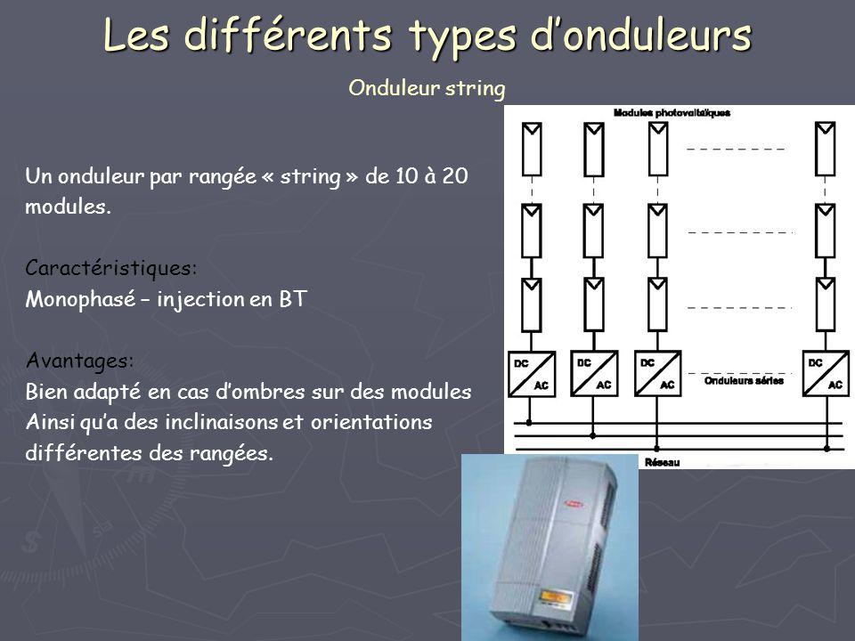 Les différents types donduleurs Les différents types donduleurs Onduleur string Un onduleur par rangée « string » de 10 à 20 modules. Caractéristiques