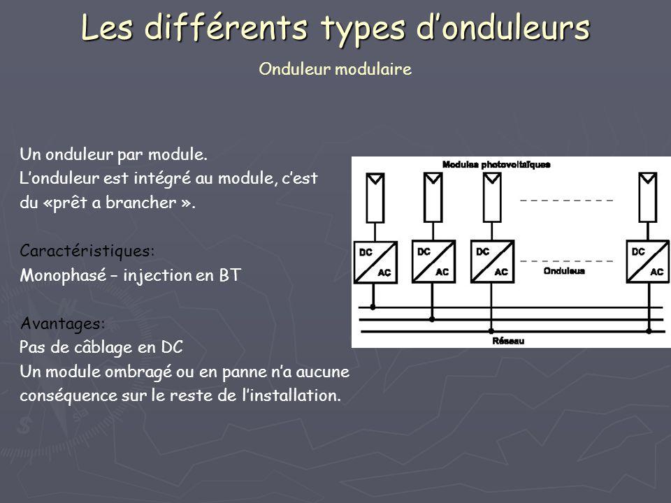 Les différents types donduleurs Les différents types donduleurs Onduleur modulaire Un onduleur par module. Londuleur est intégré au module, cest du «p