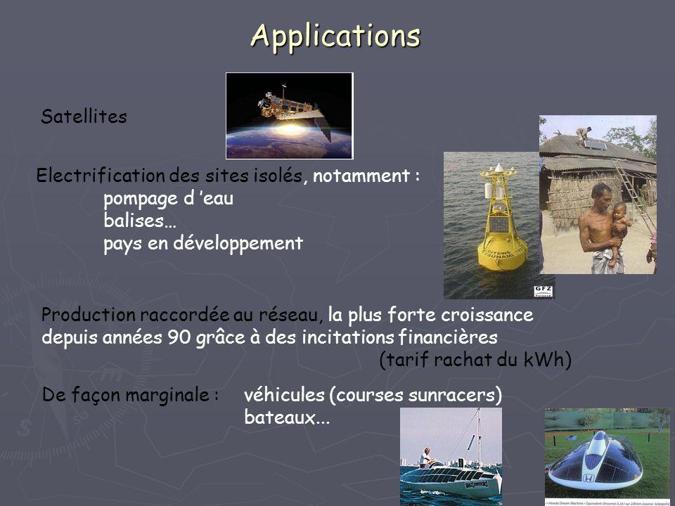 Applications Satellites Production raccordée au réseau, la plus forte croissance depuis années 90 grâce à des incitations financières (tarif rachat du
