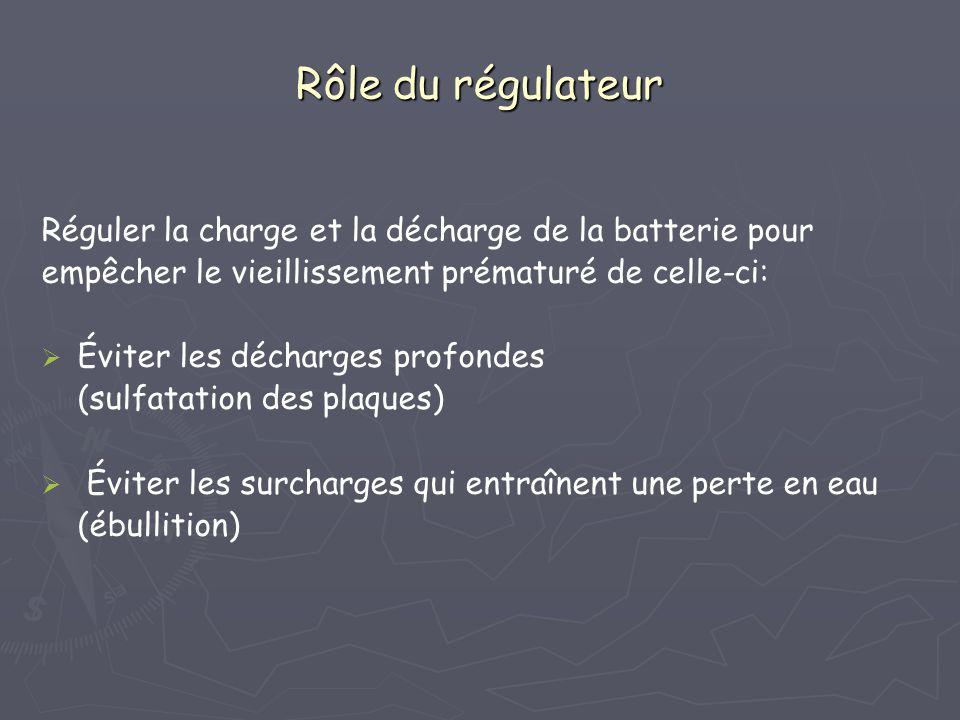 Rôle du régulateur Réguler la charge et la décharge de la batterie pour empêcher le vieillissement prématuré de celle-ci: Éviter les décharges profond