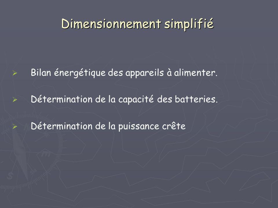 Dimensionnement simplifié Bilan énergétique des appareils à alimenter. Détermination de la capacité des batteries. Détermination de la puissance crête