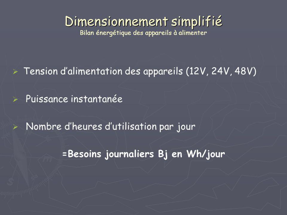 Dimensionnement simplifié Dimensionnement simplifié Bilan énergétique des appareils à alimenter Tension dalimentation des appareils (12V, 24V, 48V) Pu