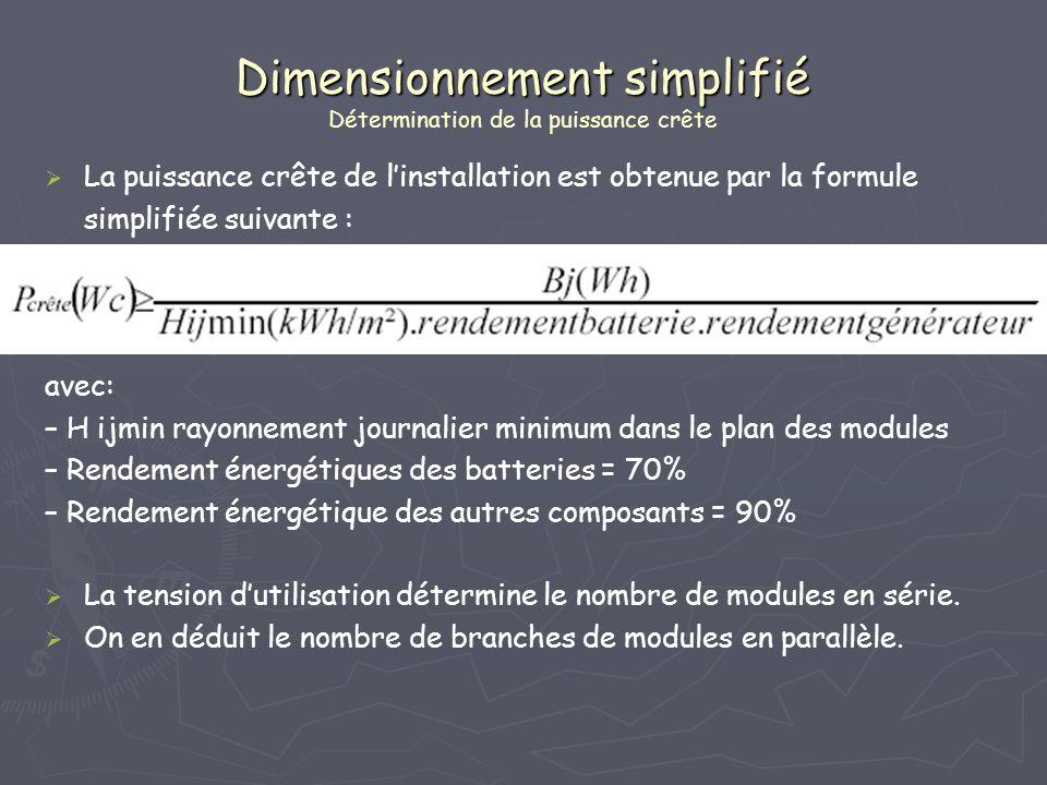 Dimensionnement simplifié Dimensionnement simplifié Détermination de la puissance crête La puissance crête de linstallation est obtenue par la formule