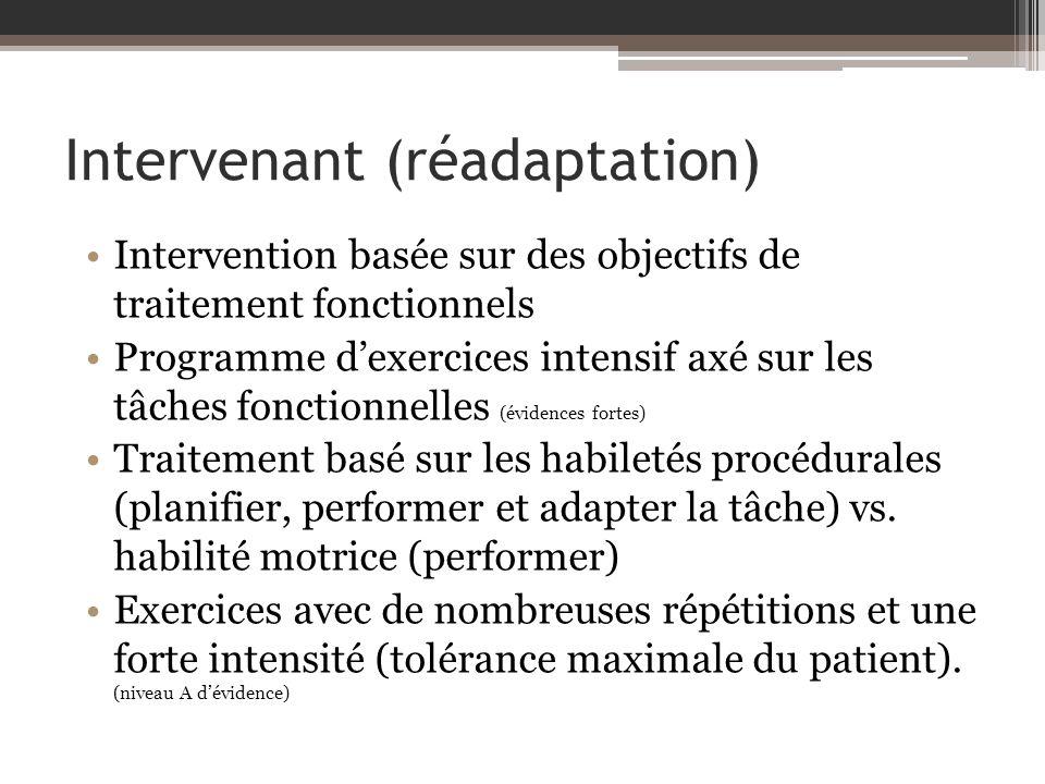 Intervenant (réadaptation) Intervention basée sur des objectifs de traitement fonctionnels Programme dexercices intensif axé sur les tâches fonctionnelles (évidences fortes) Traitement basé sur les habiletés procédurales (planifier, performer et adapter la tâche) vs.