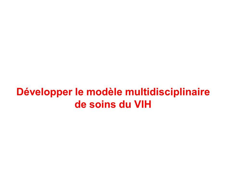 Développer le modèle multidisciplinaire de soins du VIH