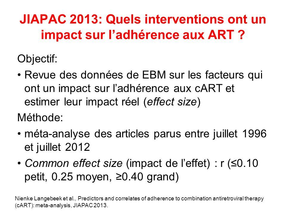 JIAPAC 2013: Quels interventions ont un impact sur ladhérence aux ART ? Objectif: Revue des données de EBM sur les facteurs qui ont un impact sur ladh