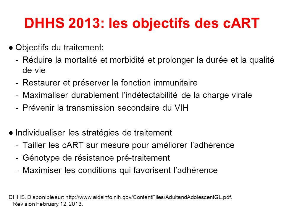 DHHS 2013: les objectifs des cART Objectifs du traitement: -Réduire la mortalité et morbidité et prolonger la durée et la qualité de vie -Restaurer et