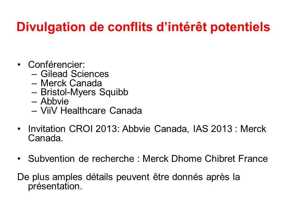 Divulgation de conflits dintérêt potentiels Conférencier: –Gilead Sciences –Merck Canada –Bristol-Myers Squibb –Abbvie –ViiV Healthcare Canada Invitat
