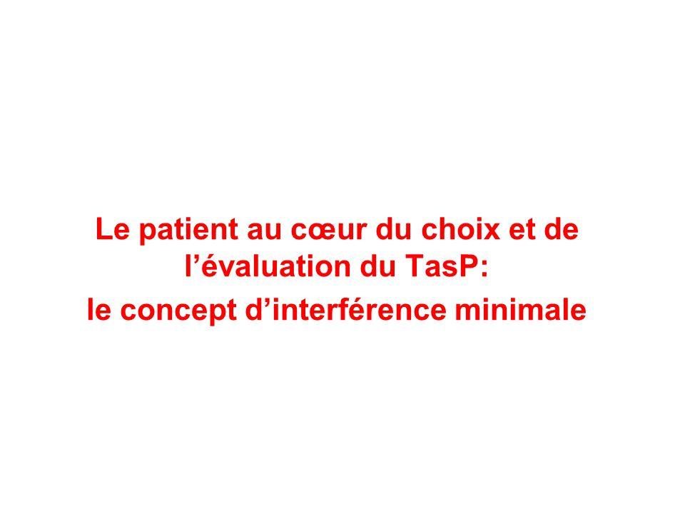 Le patient au cœur du choix et de lévaluation du TasP: le concept dinterférence minimale