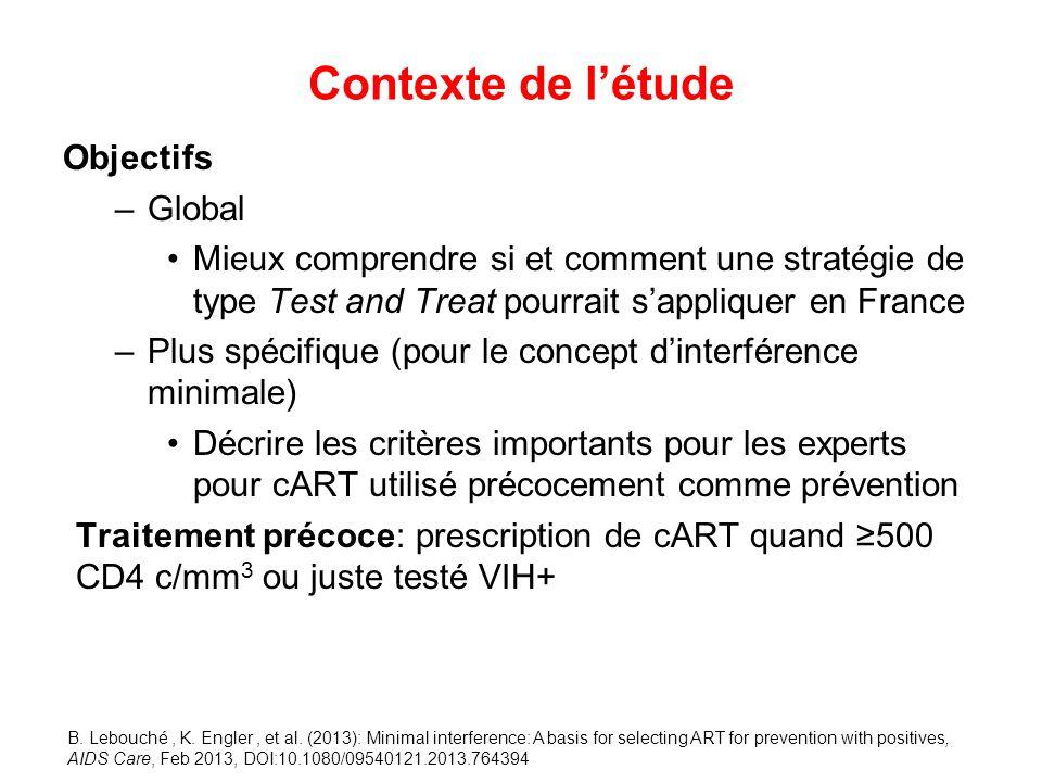 Contexte de létude Objectifs –Global Mieux comprendre si et comment une stratégie de type Test and Treat pourrait sappliquer en France –Plus spécifiqu