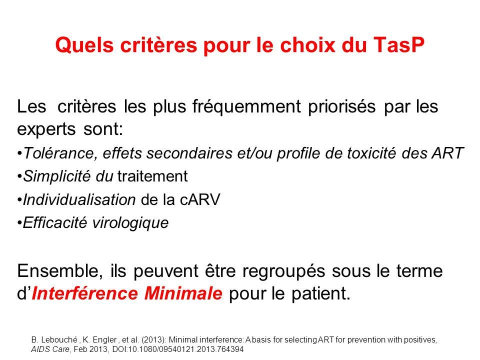Quels critères pour le choix du TasP Les critères les plus fréquemment priorisés par les experts sont: Tolérance, effets secondaires et/ou profile de