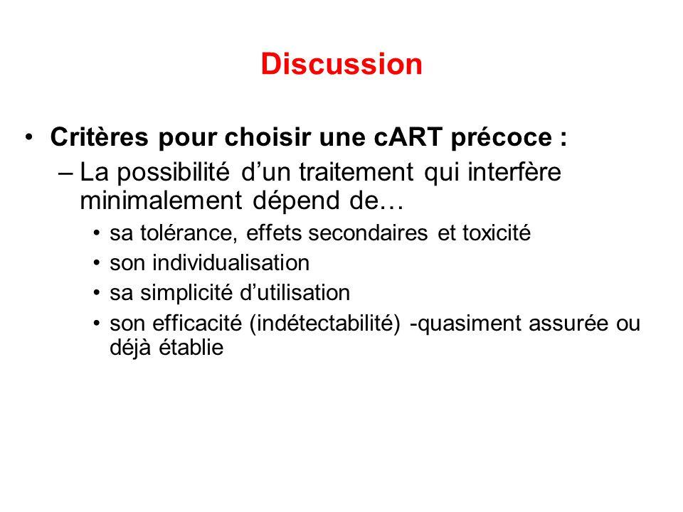 Discussion Critères pour choisir une cART précoce : –La possibilité dun traitement qui interfère minimalement dépend de… sa tolérance, effets secondai