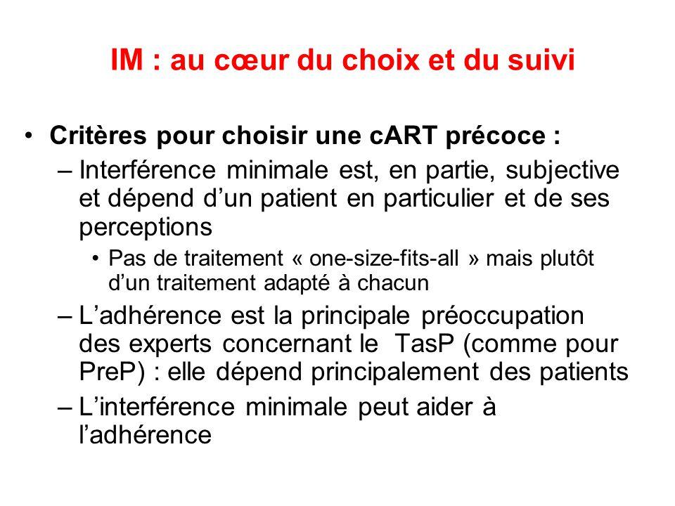 IM : au cœur du choix et du suivi Critères pour choisir une cART précoce : –Interférence minimale est, en partie, subjective et dépend dun patient en