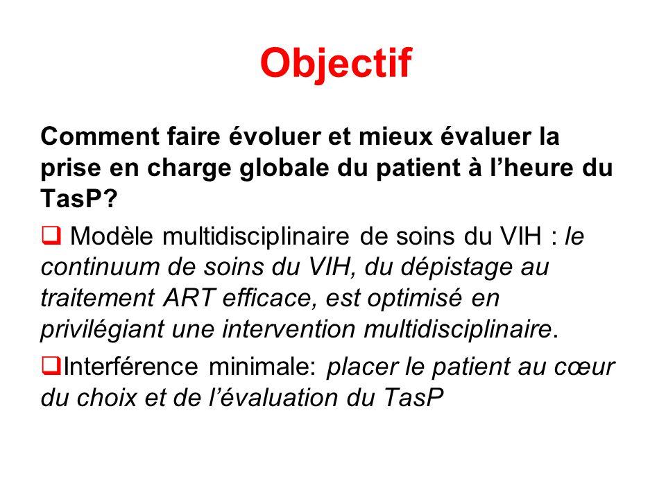 Objectif Comment faire évoluer et mieux évaluer la prise en charge globale du patient à lheure du TasP? Modèle multidisciplinaire de soins du VIH : le