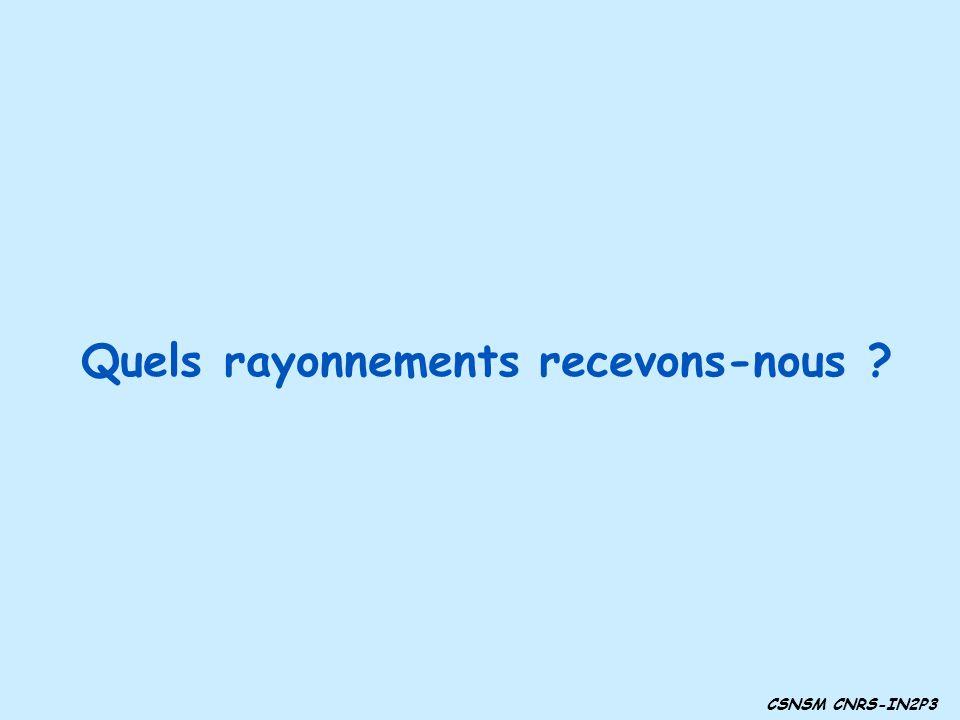 CSNSM CNRS-IN2P3 Quels rayonnements recevons-nous
