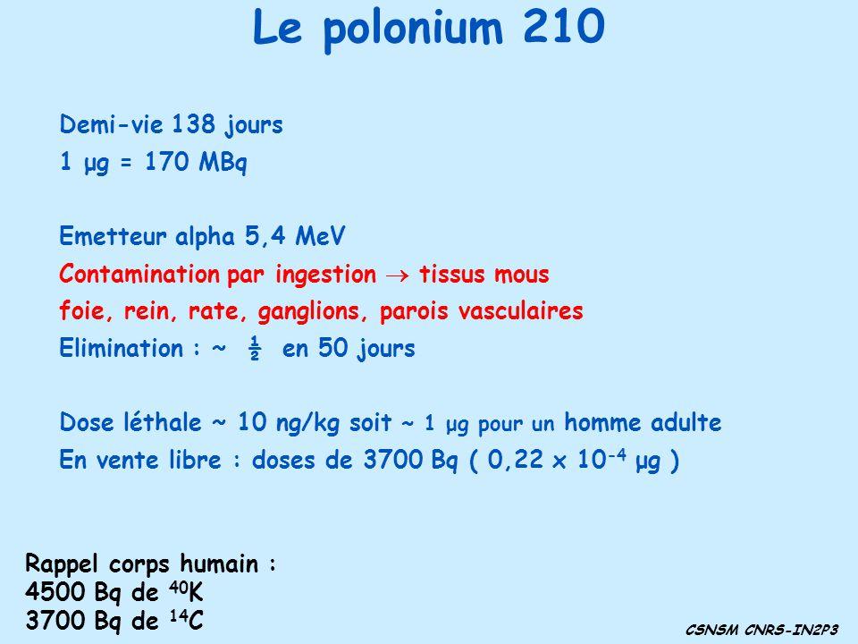 Le polonium 210 Rappel corps humain : 4500 Bq de 40 K 3700 Bq de 14 C CSNSM CNRS-IN2P3 Demi-vie 138 jours 1 μg = 170 MBq Emetteur alpha 5,4 MeV Contamination par ingestion tissus mous foie, rein, rate, ganglions, parois vasculaires Elimination : ~ ½ en 50 jours Dose léthale ~ 10 ng/kg soit ~ 1 μg pour un homme adulte En vente libre : doses de 3700 Bq ( 0,22 x 10 -4 μg )
