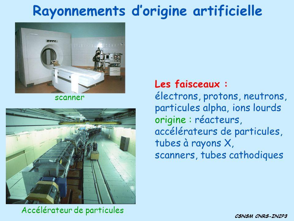 Quels rayonnements recevons-nous ? CSNSM CNRS-IN2P3