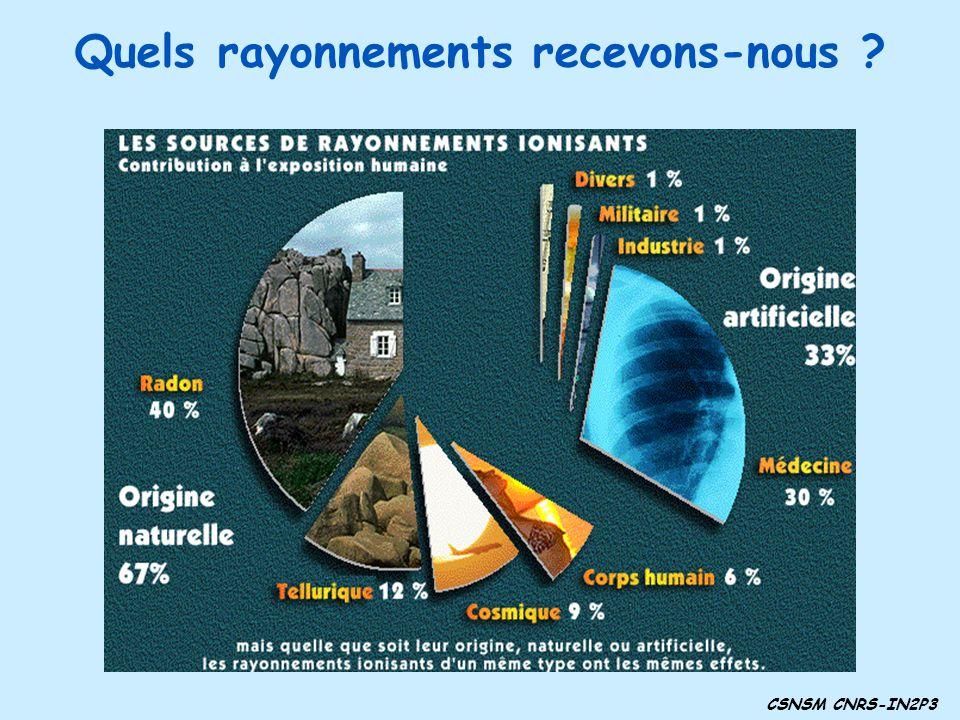 Quels rayonnements recevons-nous CSNSM CNRS-IN2P3