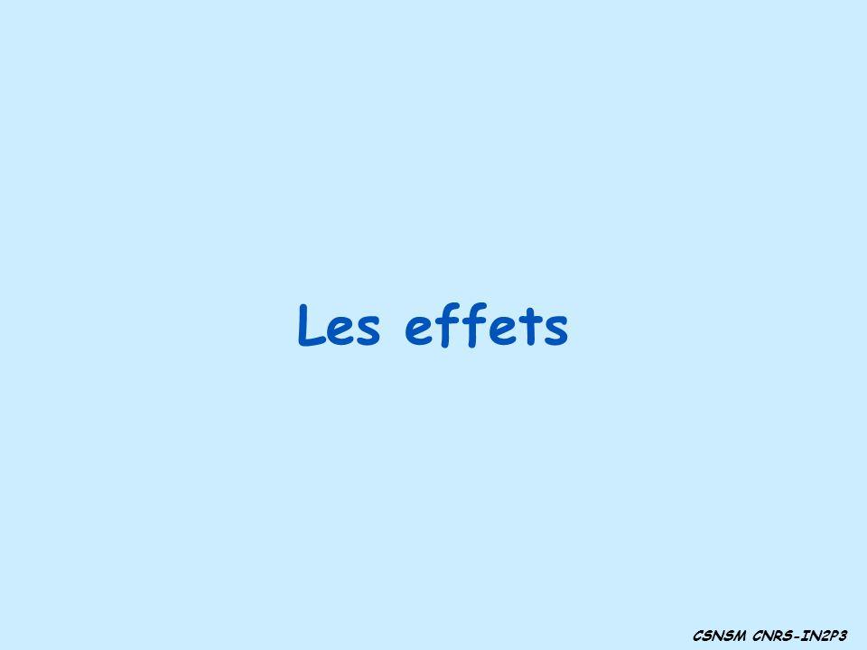 Les effets