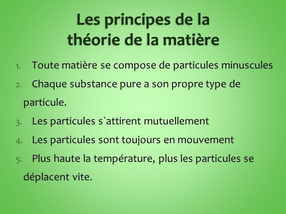 1. Toute matière se compose de particules minuscules 2. Chaque substance pure a son propre type de particule. 3. Les particules s`attirent mutuellemen