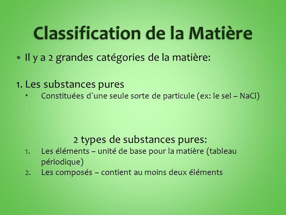Il y a 2 grandes catégories de la matière: 1. Les substances pures Constituées d`une seule sorte de particule (ex: le sel – NaCl) 2 types de substance