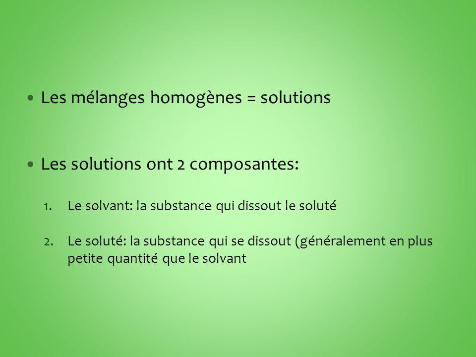 Les mélanges homogènes = solutions Les solutions ont 2 composantes: 1.Le solvant: la substance qui dissout le soluté 2.Le soluté: la substance qui se