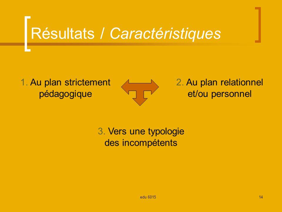 Résultats / Caractéristiques 1. Au plan strictement pédagogique 2.