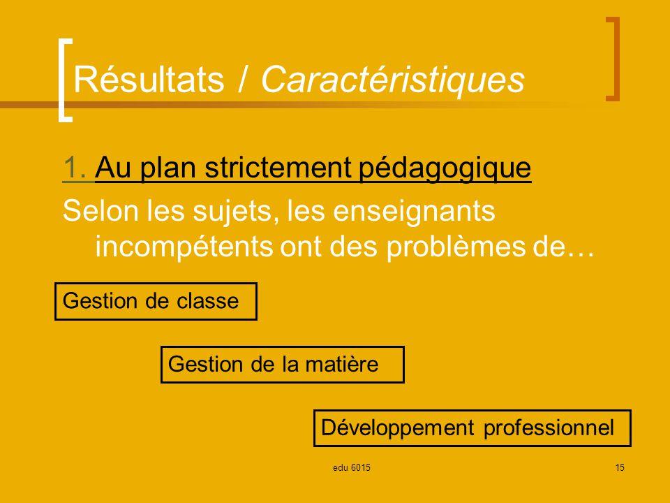 Résultats / Caractéristiques 1.