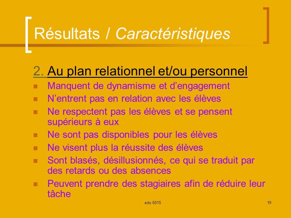 Résultats / Caractéristiques 2.