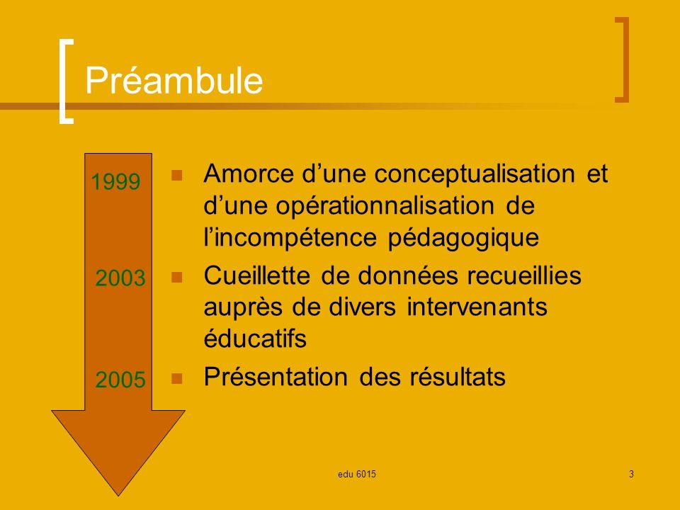 Préambule Amorce dune conceptualisation et dune opérationnalisation de lincompétence pédagogique Cueillette de données recueillies auprès de divers intervenants éducatifs Présentation des résultats 1999 2003 2005 3edu 6015