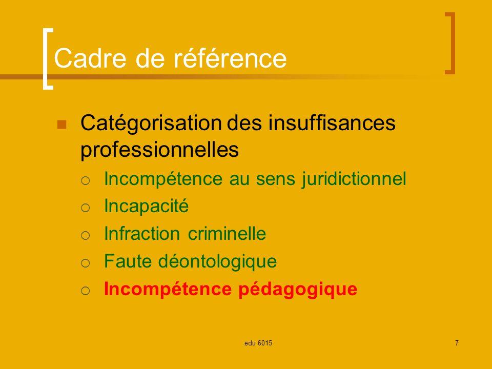 Cadre de référence Catégorisation des insuffisances professionnelles Incompétence au sens juridictionnel Incapacité Infraction criminelle Faute déontologique Incompétence pédagogique 7edu 6015