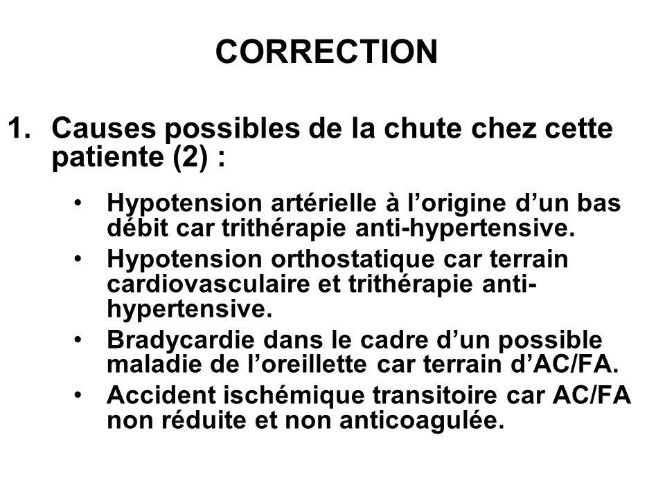 CORRECTION 1.Causes possibles de la chute chez cette patiente (2) : Hypotension artérielle à lorigine dun bas débit car trithérapie anti-hypertensive.