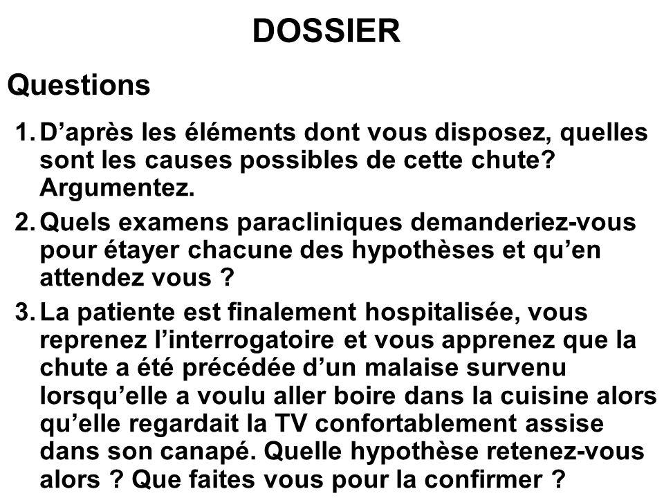 Questions 4.