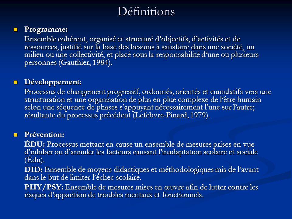 Définitions Programme: Programme: Ensemble cohérent, organisé et structuré dobjectifs, dactivités et de ressources, justifié sur la base des besoins à satisfaire dans une société, un milieu ou une collectivité, et placé sous la responsabilité dune ou plusieurs personnes (Gauthier, 1984).