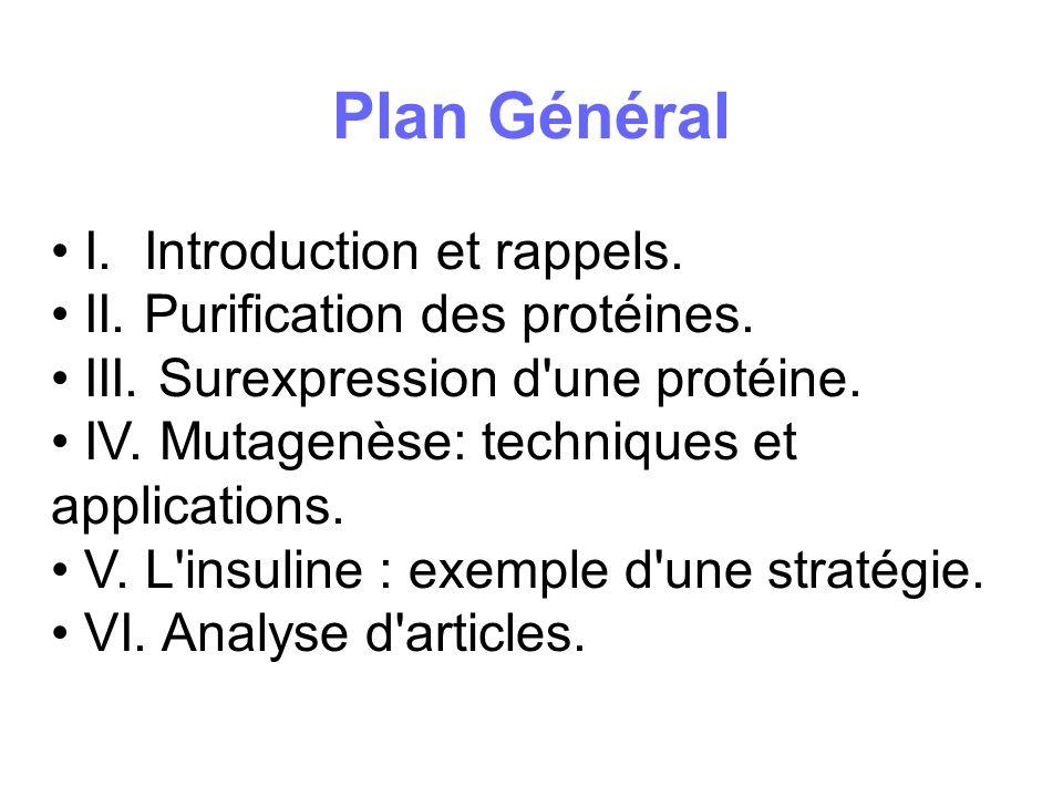Plan Général I. Introduction et rappels. II. Purification des protéines. III. Surexpression d'une protéine. IV. Mutagenèse: techniques et applications