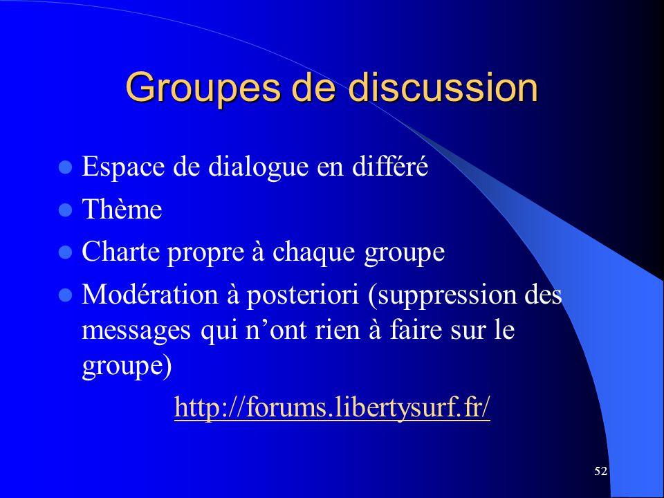 52 Groupes de discussion Espace de dialogue en différé Thème Charte propre à chaque groupe Modération à posteriori (suppression des messages qui nont