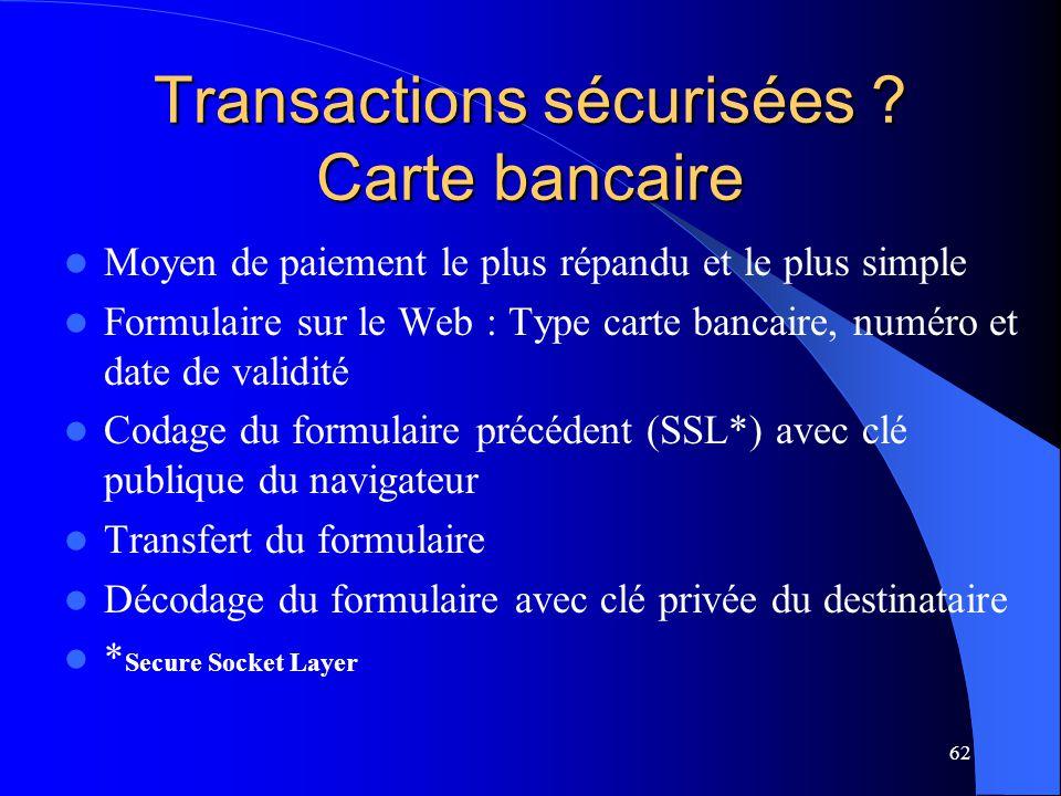 62 Transactions sécurisées ? Carte bancaire Moyen de paiement le plus répandu et le plus simple Formulaire sur le Web : Type carte bancaire, numéro et