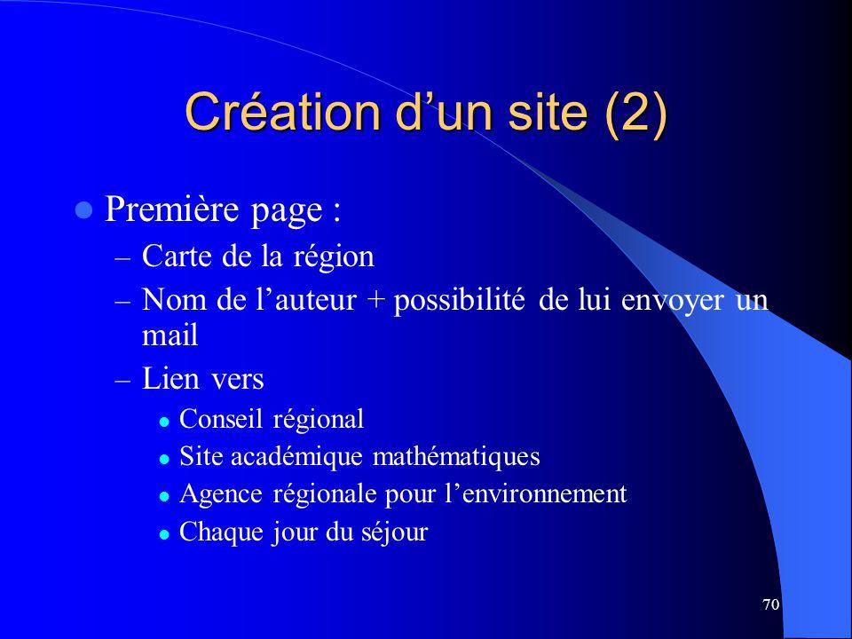 70 Création dun site (2) Première page : – Carte de la région – Nom de lauteur + possibilité de lui envoyer un mail – Lien vers Conseil régional Site