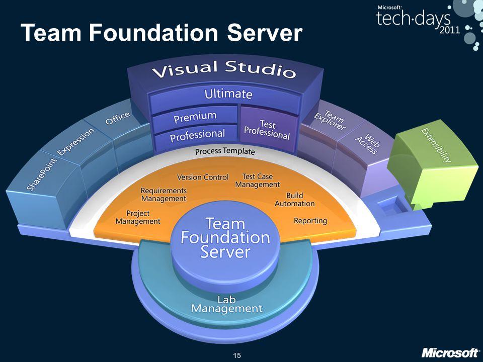 15 Team Foundation Server