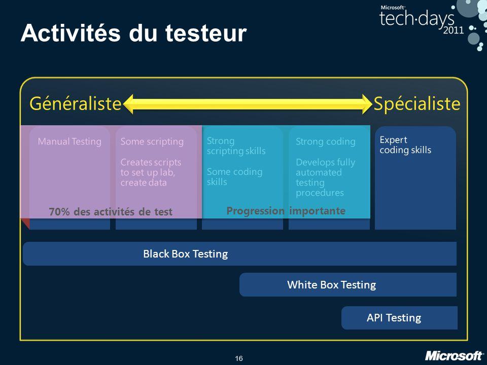 16 Activités du testeur Spécialiste Black Box TestingWhite Box TestingAPI Testing Progression importante 70% des activités de test