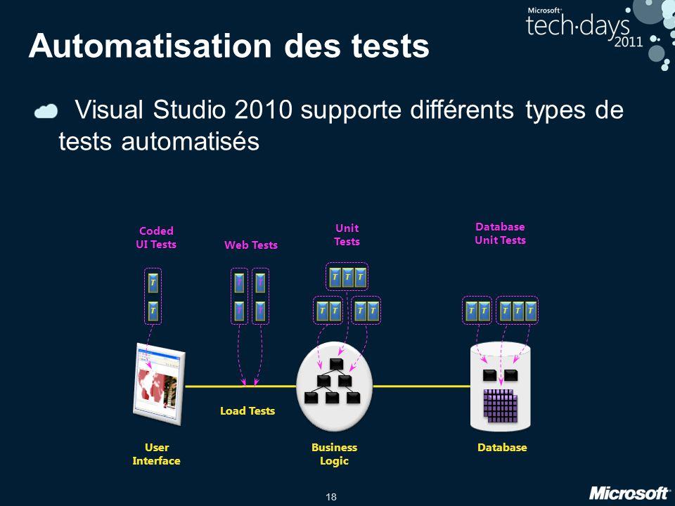 18 Automatisation des tests Visual Studio 2010 supporte différents types de tests automatisés DatabaseBusiness Logic User Interface Database Unit Test