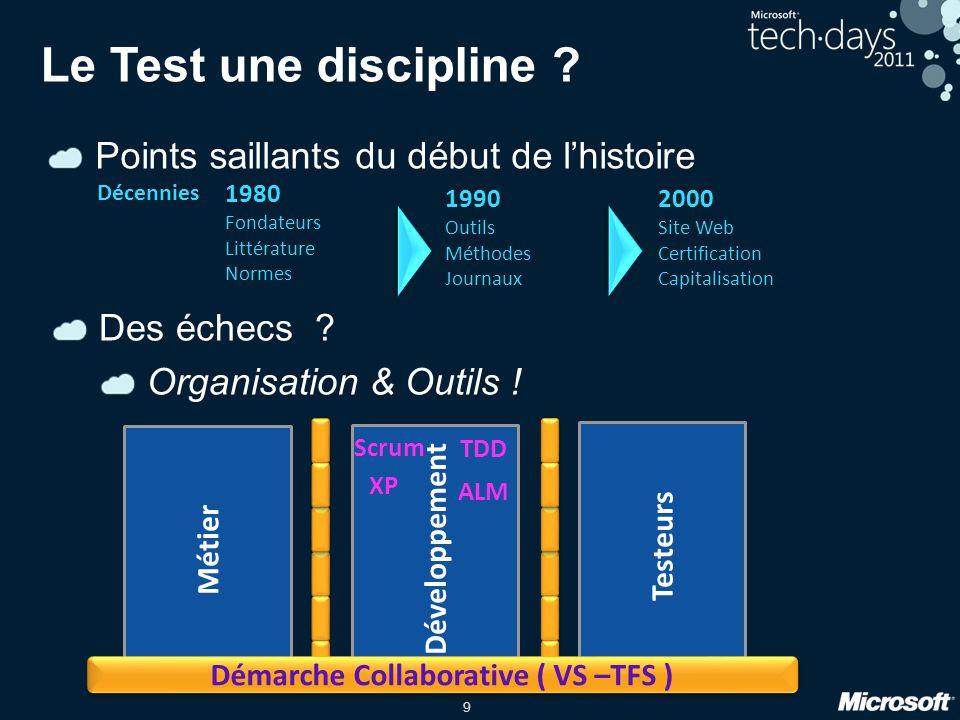 9 Le Test une discipline ? Points saillants du début de lhistoire Métier Développement Testeurs 1980 Fondateurs Littérature Normes 2000 Site Web Certi