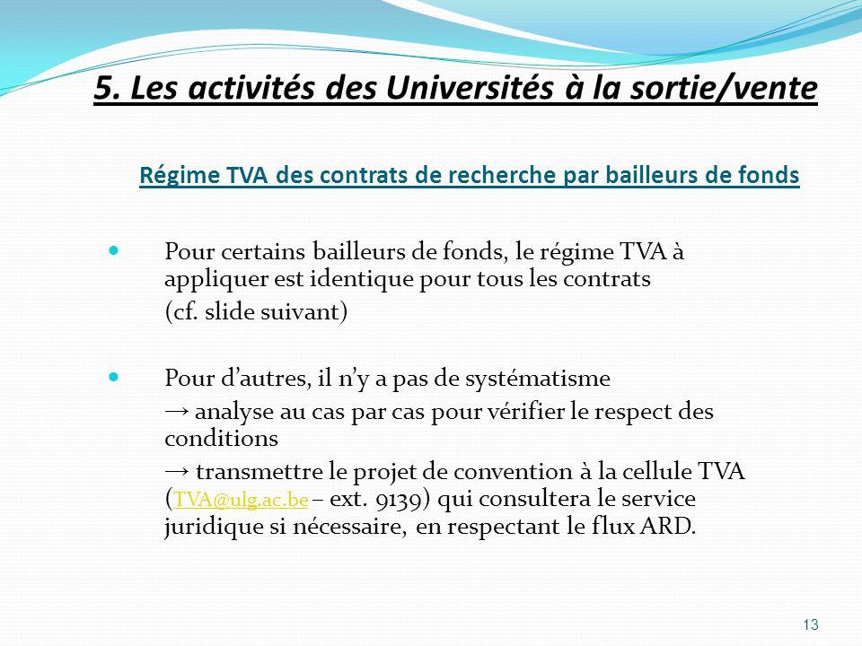 Régime TVA des contrats de recherche par bailleurs de fonds Pour certains bailleurs de fonds, le régime TVA à appliquer est identique pour tous les co