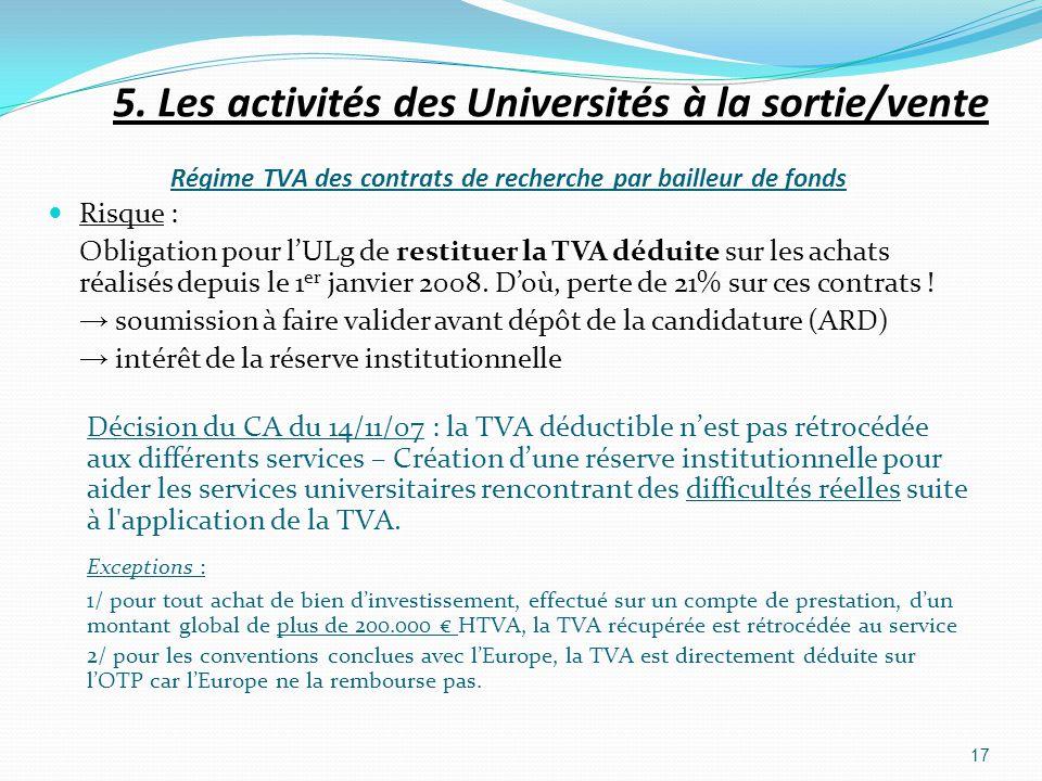 Risque : Obligation pour lULg de restituer la TVA déduite sur les achats réalisés depuis le 1 er janvier 2008. Doù, perte de 21% sur ces contrats ! so