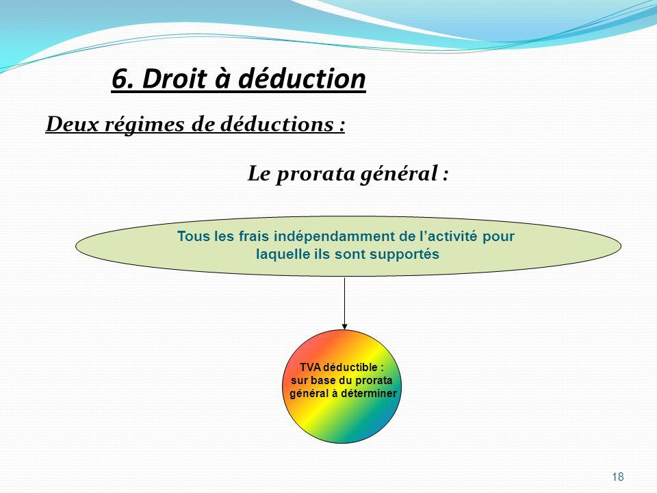 6. Droit à déduction Deux régimes de déductions : Le prorata général : 18 Tous les frais indépendamment de lactivité pour laquelle ils sont supportés