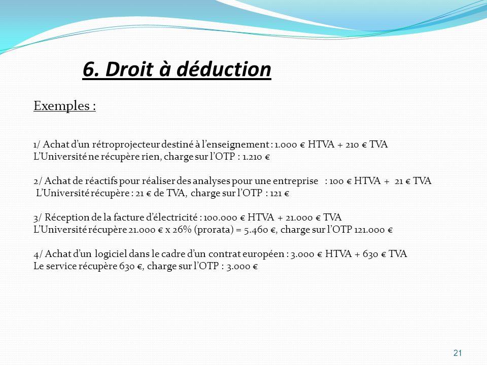 6. Droit à déduction Exemples : 1/ Achat dun rétroprojecteur destiné à lenseignement : 1.000 HTVA + 210 TVA LUniversité ne récupère rien, charge sur l